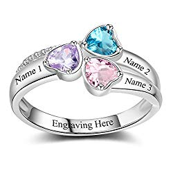 Birthstones for mother grand mother